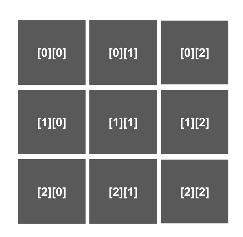 配列の説明図 | array