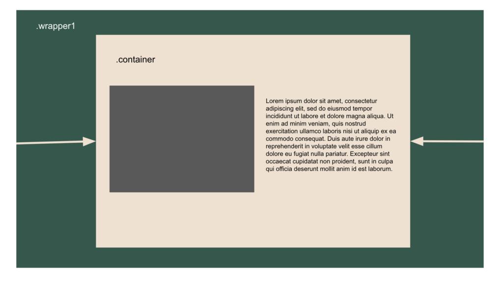 .containerの役目について整理