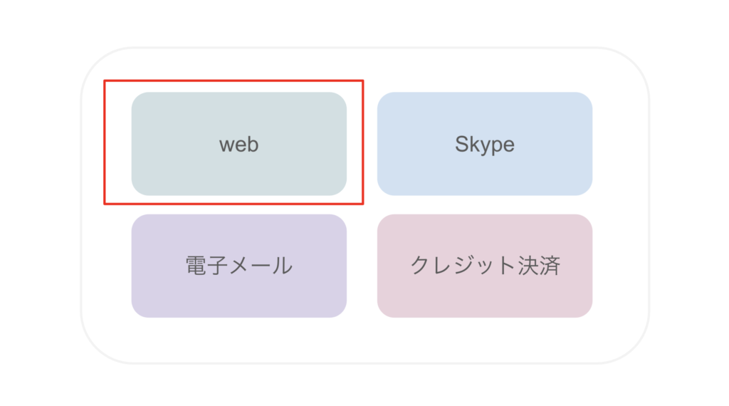 What is website