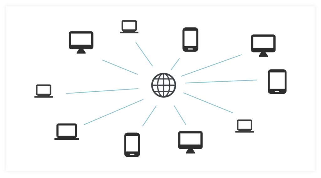 コンピューターサイエンスとITの全体像ーネットワーク・インターネット